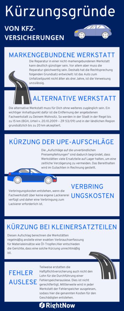 Infografik_Kuerzungsgruende_Kfz